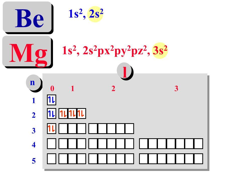 Be 1s2, 2s2 Mg 1s2, 2s2px2py2pz2, 3s2 l n 1 2 3 1 2 3 4 5