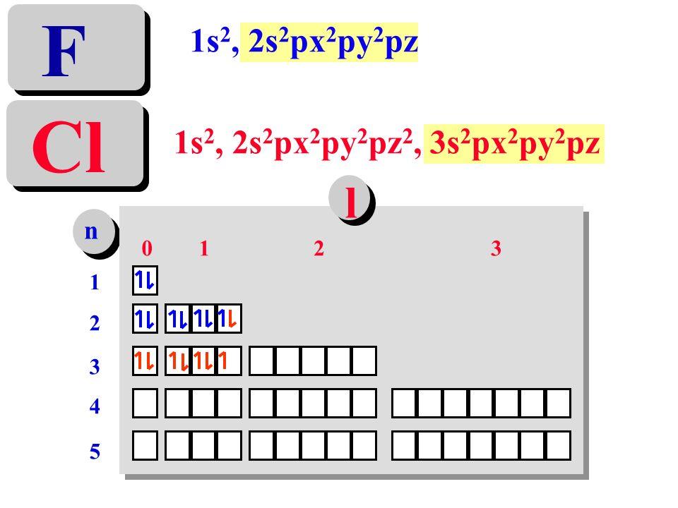 F Cl l 1s2, 2s2px2py2pz 1s2, 2s2px2py2pz2, 3s2px2py2pz n 1 2 3 1 2 3 4
