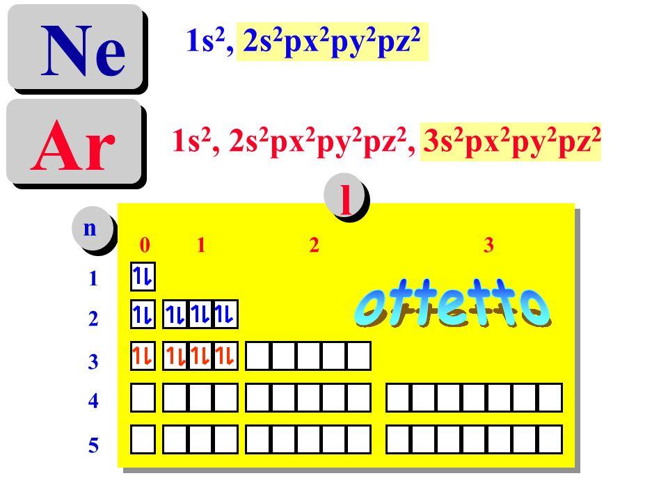 Ne Ar l 1s2, 2s2px2py2pz2 1s2, 2s2px2py2pz2, 3s2px2py2pz2 ottetto