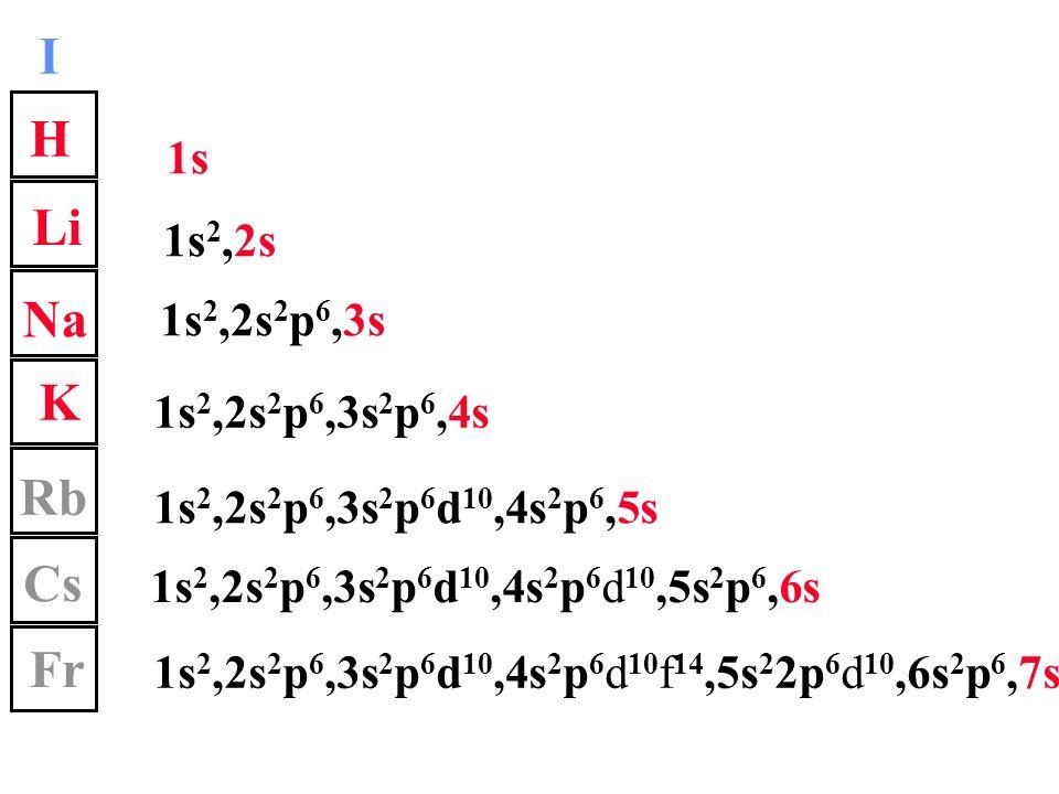 I H Li Na K Rb Cs Fr 1s 1s2,2s 1s2,2s2p6,3s 1s2,2s2p6,3s2p6,4s