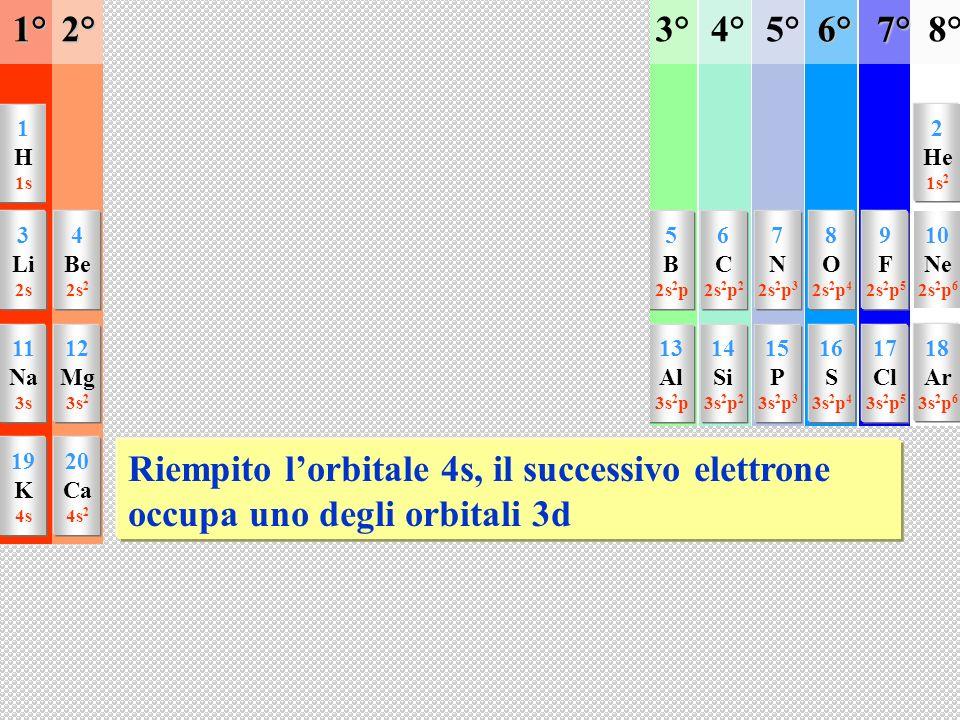 1° 2° 3° 4° 5° 6° 7° 8° 1. H. 1s. 3. Li. 2s. 11. Na. 3s. 19. K. 4s. 37. Rb. 5s.