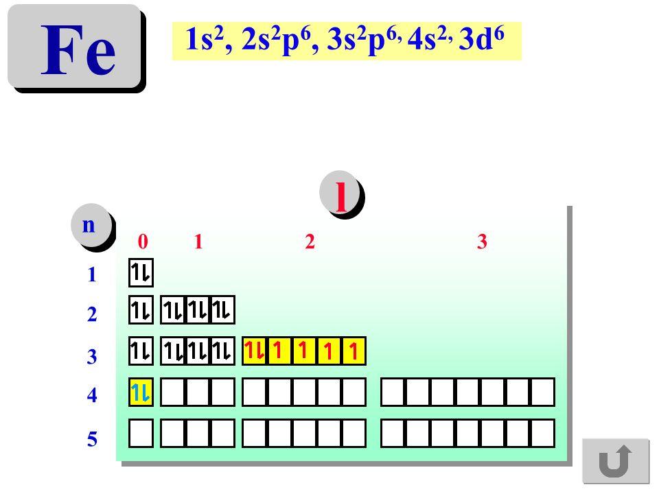 Fe 1s2, 2s2p6, 3s2p6, 4s2, 3d6 l n 1 2 3 1 2 3 4 5