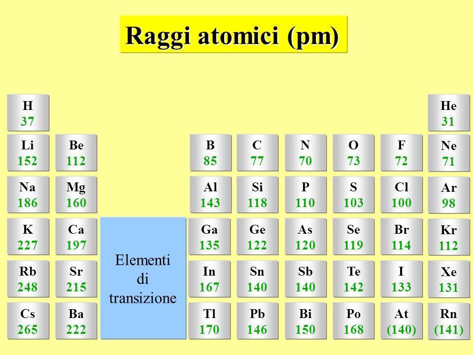 Raggi atomici (pm) Elementi di transizione H 37 Li 152 Na 186 K 227 Rb