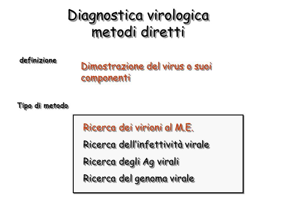 Diagnostica virologica