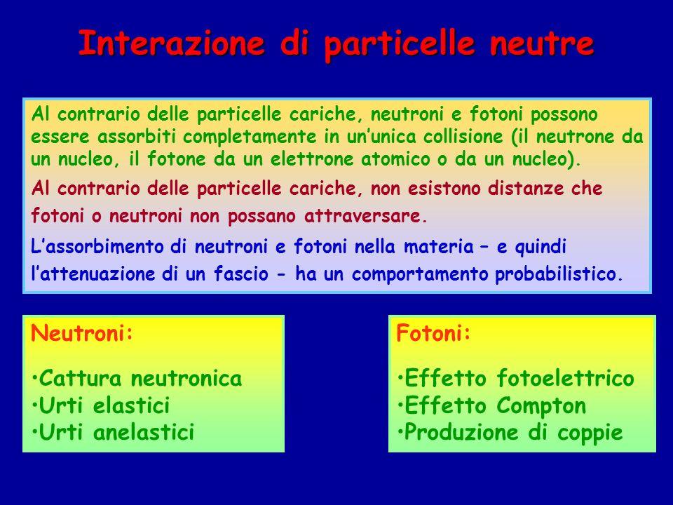 Interazione di particelle neutre