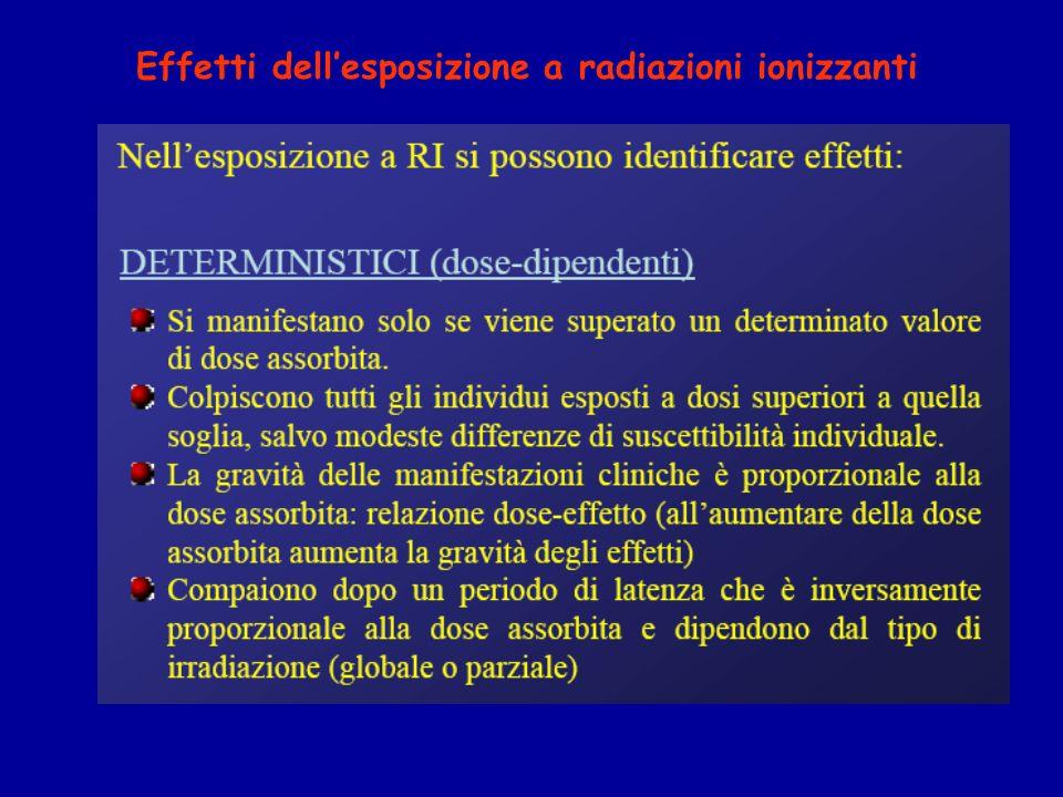 Effetti dell'esposizione a radiazioni ionizzanti