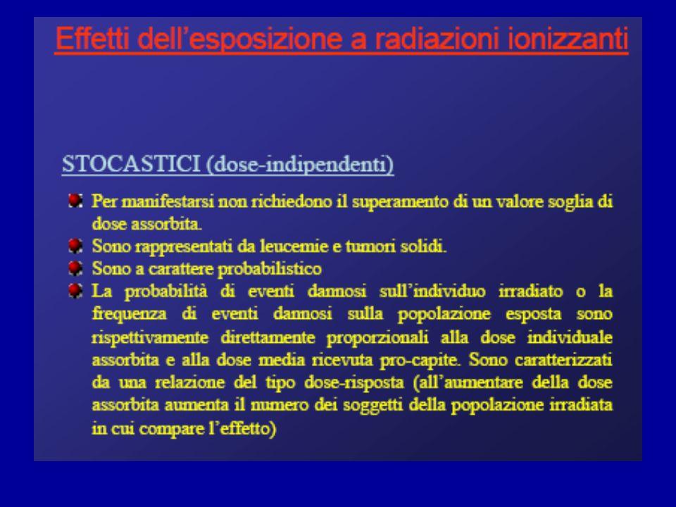 Effetti deterministici dell'esposizione a radiazioni