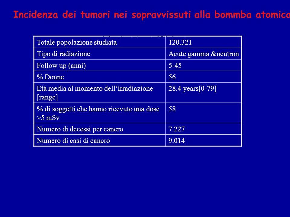 Incidenza dei tumori nei sopravvissuti alla bomba atomica
