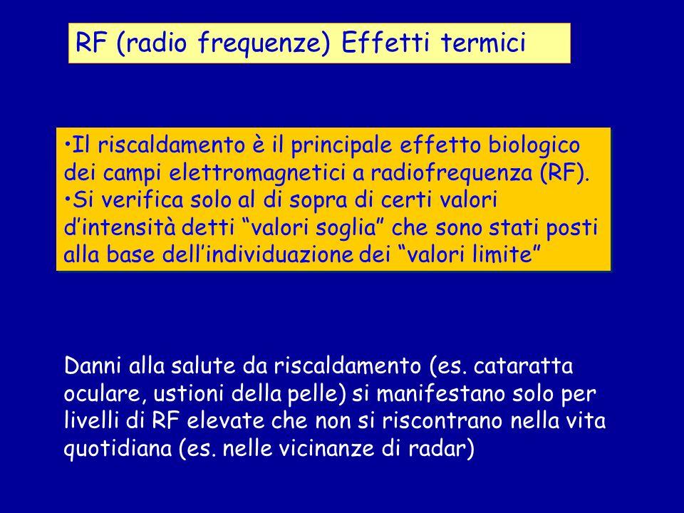 RF (radio frequenze) Effetti termici