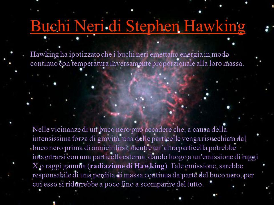 Buchi Neri di Stephen Hawking