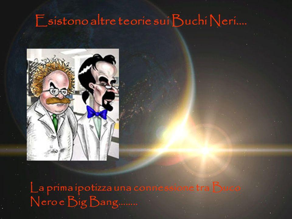 Esistono altre teorie sui Buchi Neri….