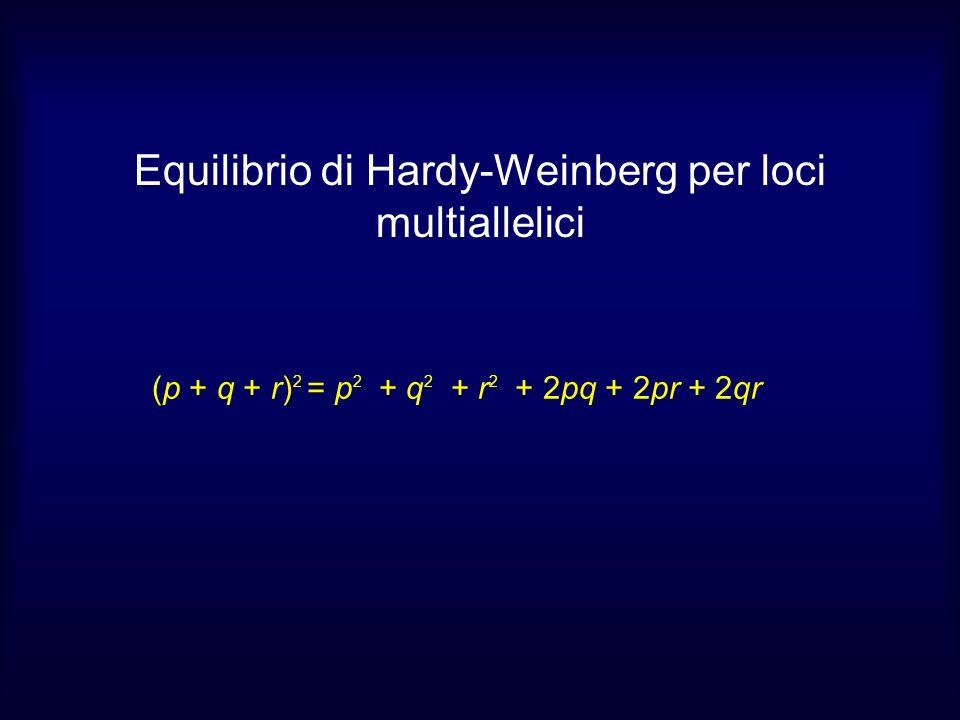 Equilibrio di Hardy-Weinberg per loci multiallelici