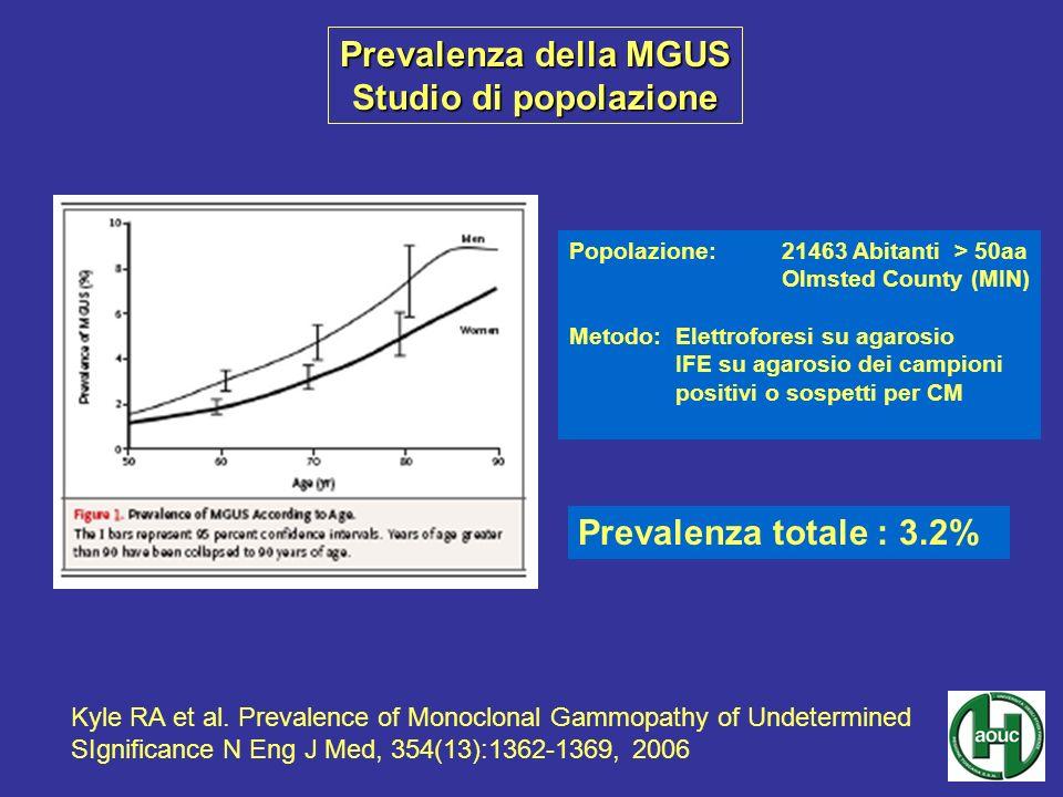Prevalenza della MGUS Studio di popolazione