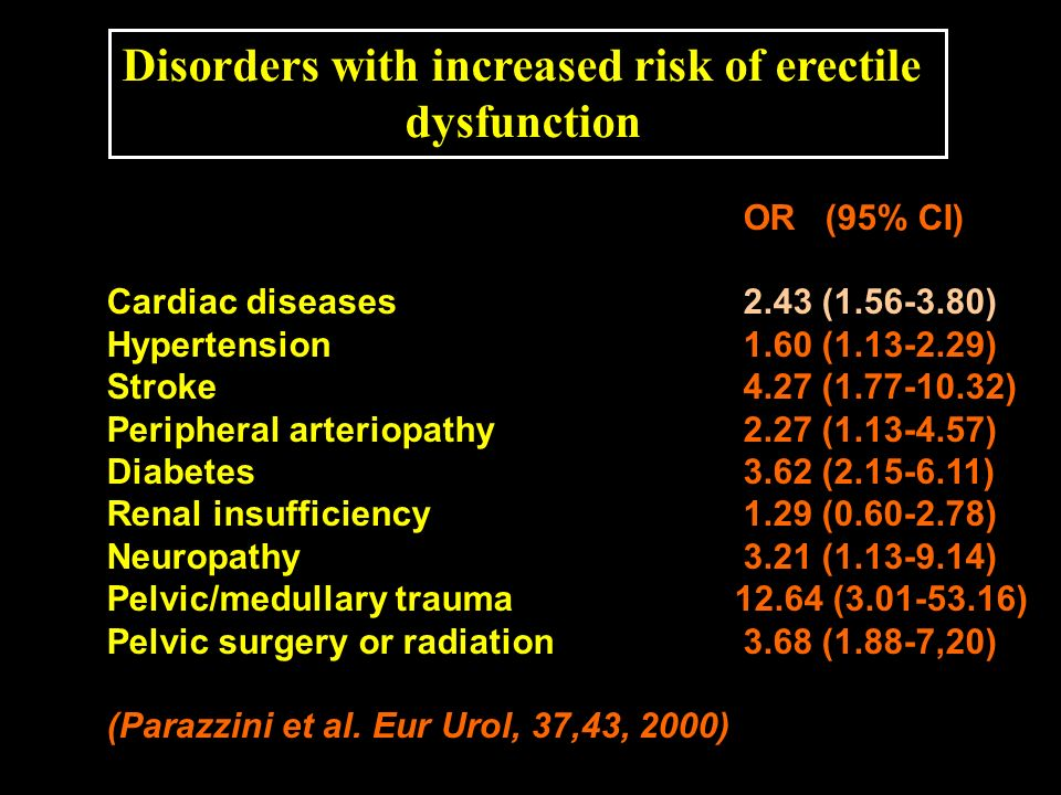 Disorders with increased risk of erectile