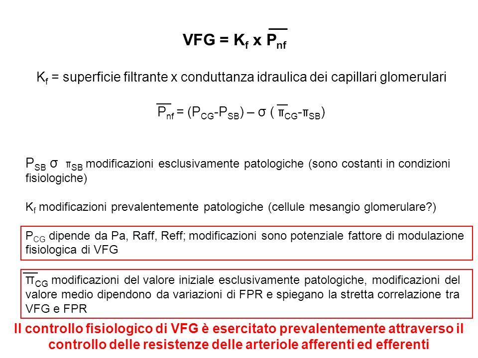 Pnf = (PCG-PSB) – σ ( πCG-πSB)