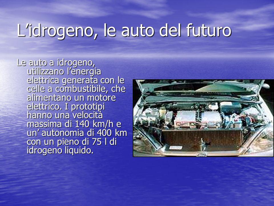 L'idrogeno, le auto del futuro