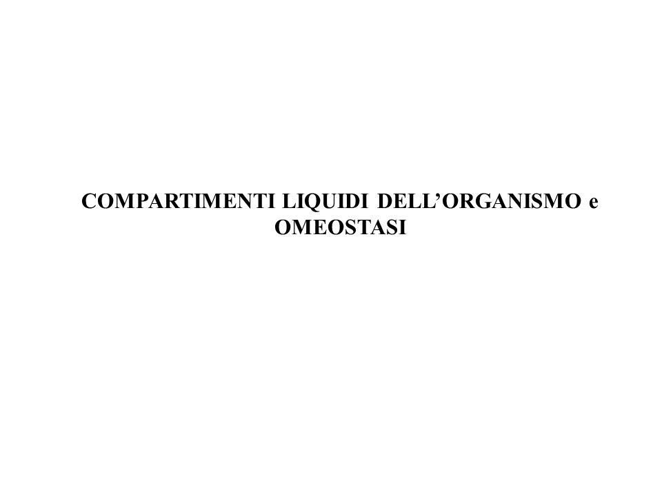 COMPARTIMENTI LIQUIDI DELL'ORGANISMO e