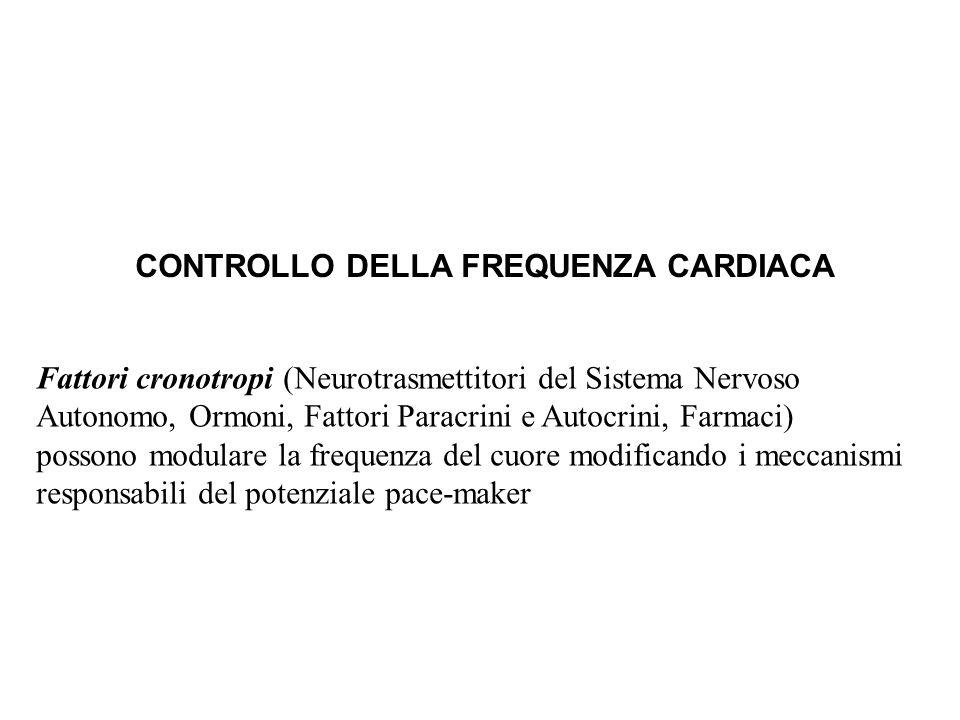 CONTROLLO DELLA FREQUENZA CARDIACA