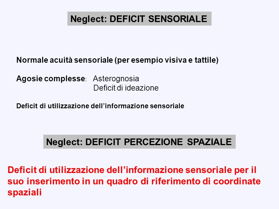 Neglect: DEFICIT SENSORIALE