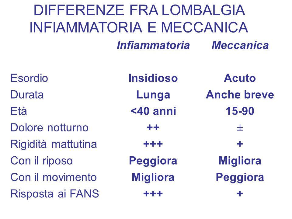 DIFFERENZE FRA LOMBALGIA INFIAMMATORIA E MECCANICA