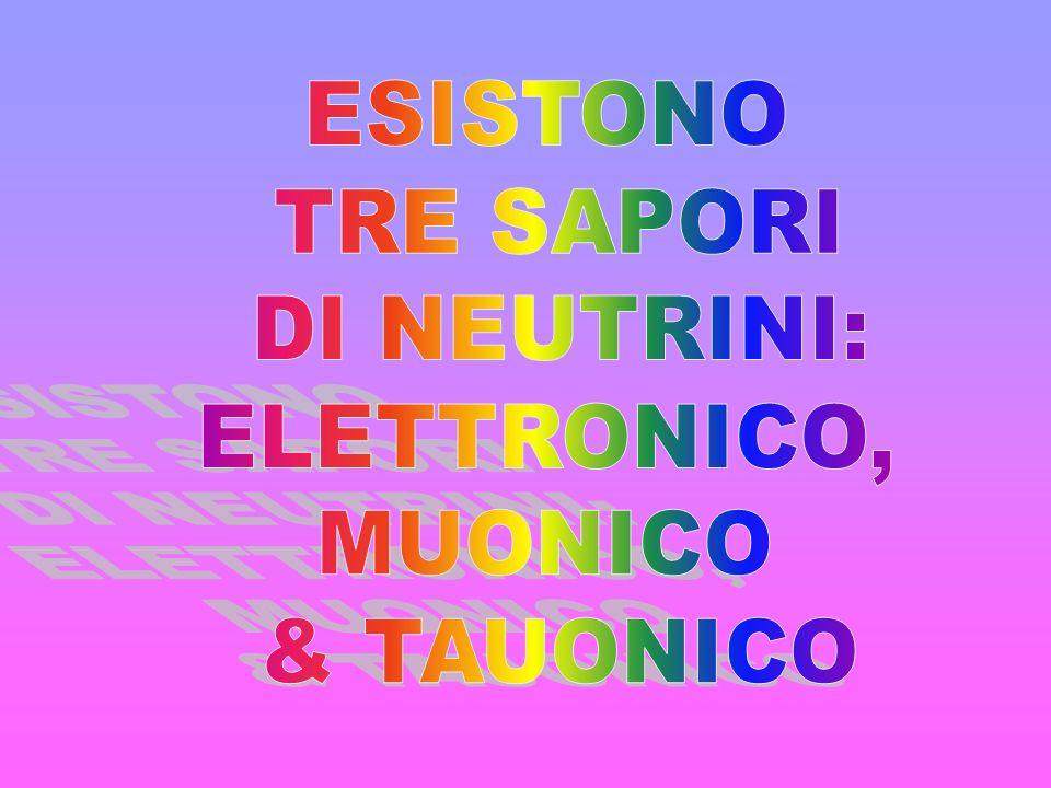 ESISTONO TRE SAPORI DI NEUTRINI: ELETTRONICO, MUONICO & TAUONICO