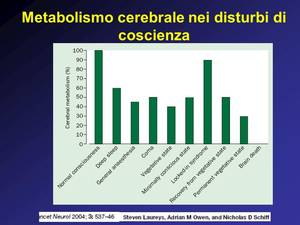 Metabolismo cerebrale nei disturbi di coscienza