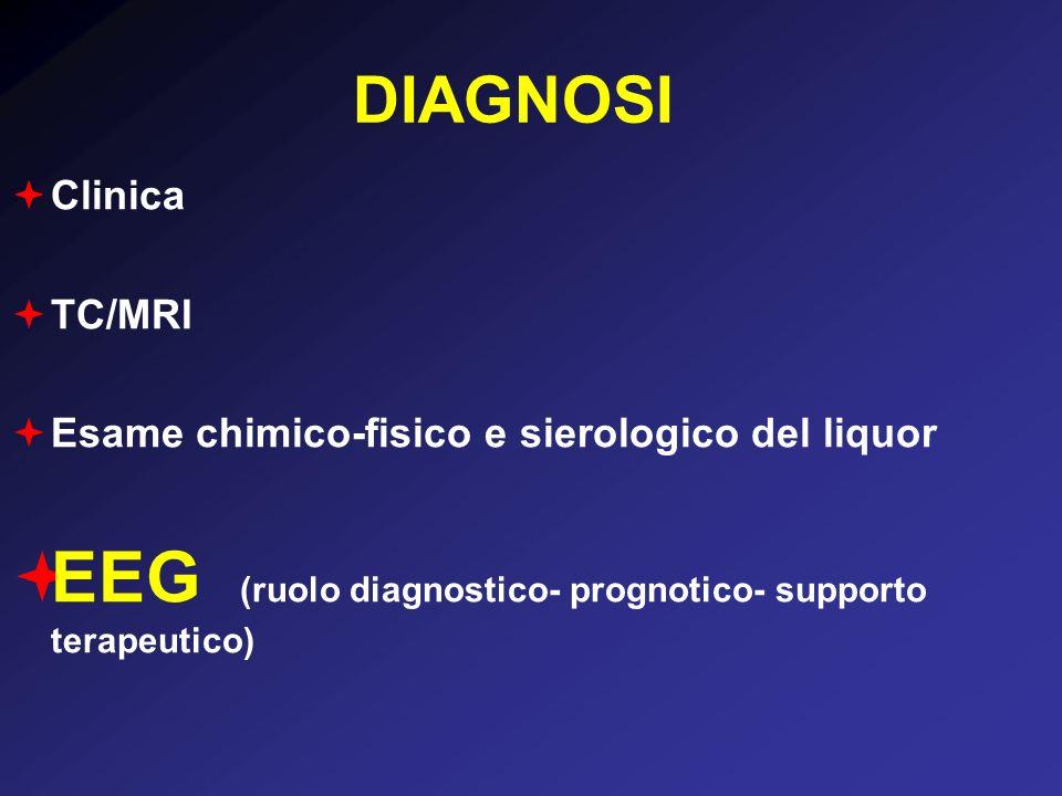EEG (ruolo diagnostico- prognotico- supporto terapeutico)