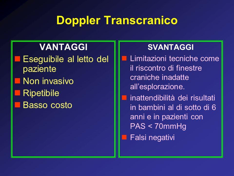 Doppler Transcranico VANTAGGI Eseguibile al letto del paziente