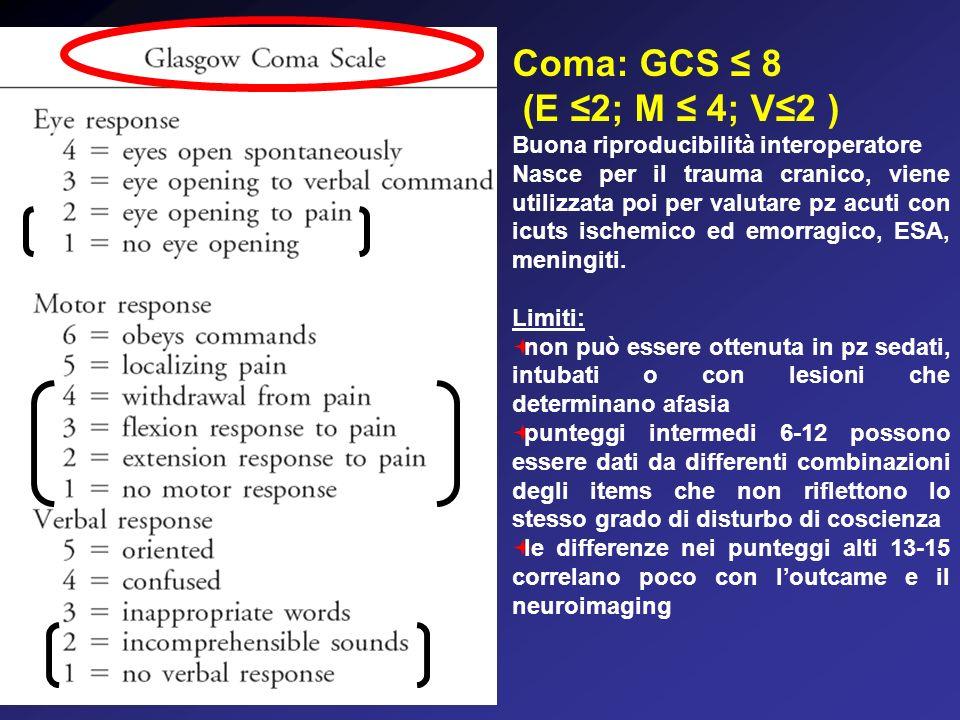 Coma: GCS ≤ 8 (E ≤2; M ≤ 4; V≤2 ) Buona riproducibilità interoperatore