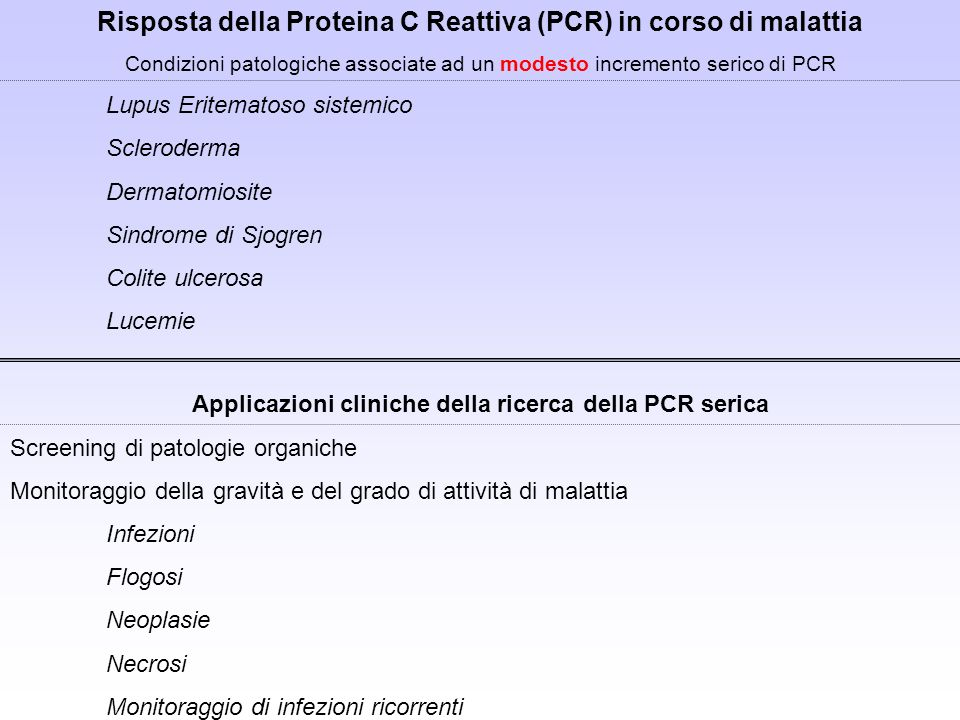 Risposta della Proteina C Reattiva (PCR) in corso di malattia