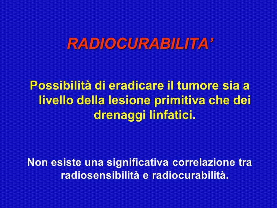 RADIOCURABILITA' Possibilità di eradicare il tumore sia a livello della lesione primitiva che dei drenaggi linfatici.