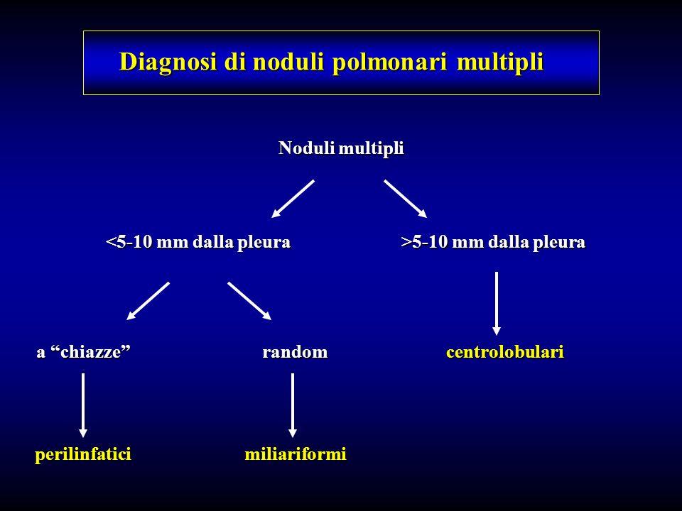 Diagnosi di noduli polmonari multipli