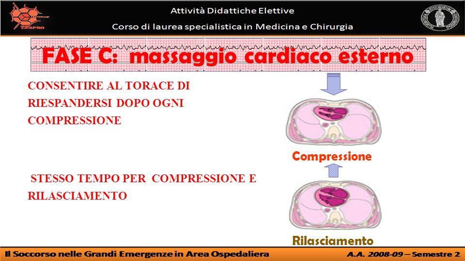 FASE C: massaggio cardiaco esterno