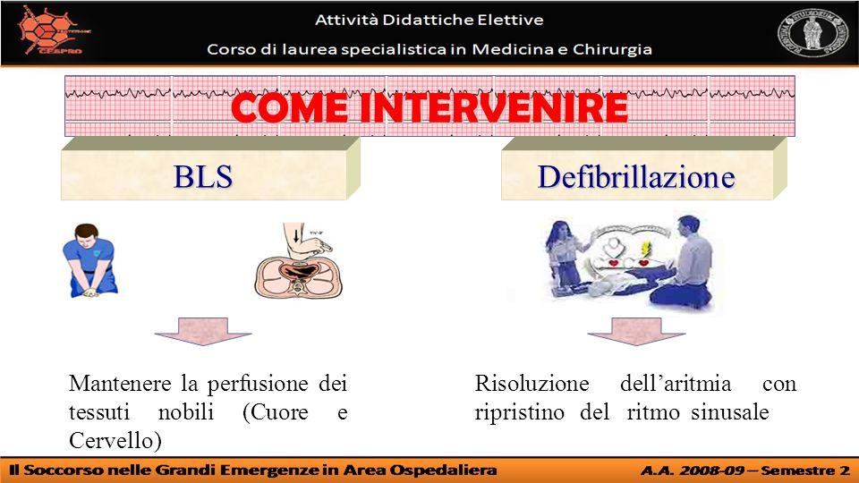 COME INTERVENIRE BLS Defibrillazione