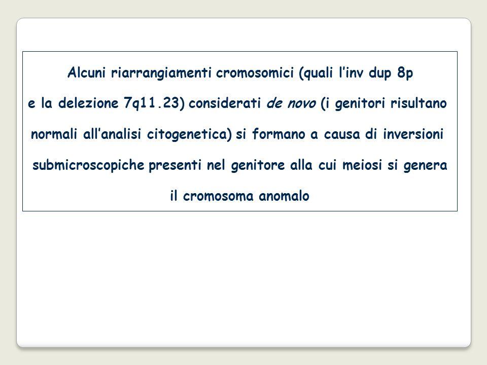 Alcuni riarrangiamenti cromosomici (quali l'inv dup 8p