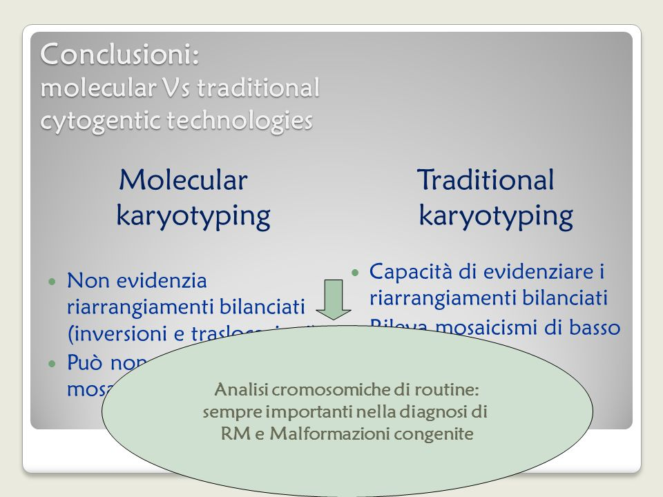 Conclusioni: molecular Vs traditional cytogentic technologies