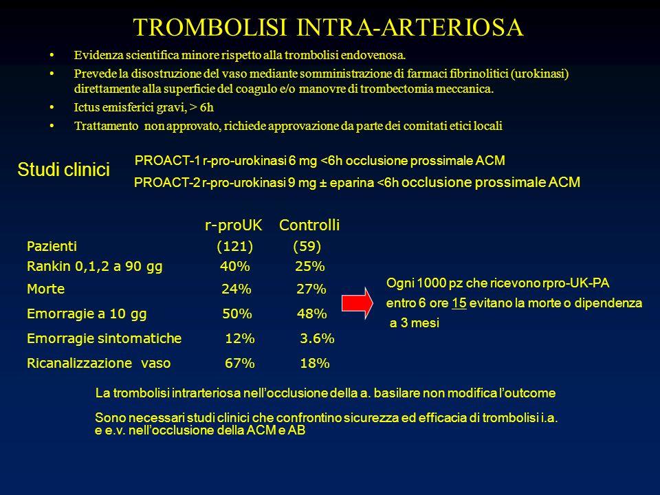 TROMBOLISI INTRA-ARTERIOSA