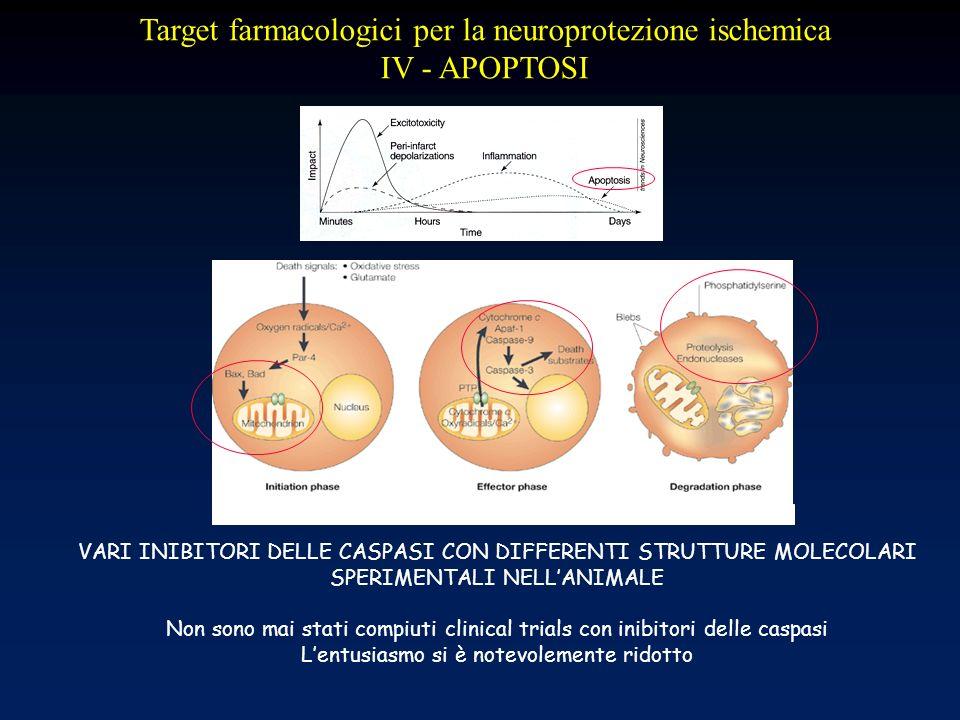 Target farmacologici per la neuroprotezione ischemica IV - APOPTOSI