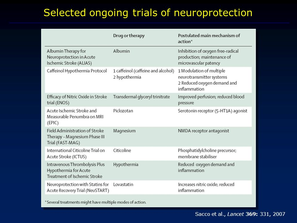 Selected ongoing trials of neuroprotection