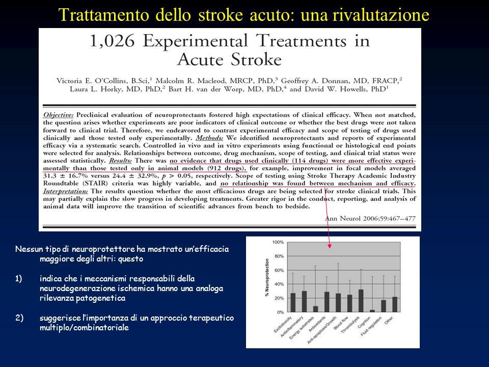 Trattamento dello stroke acuto: una rivalutazione