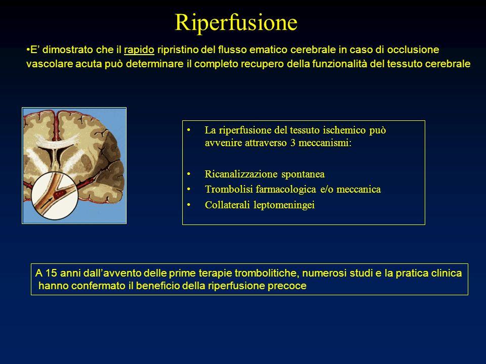 Riperfusione E' dimostrato che il rapido ripristino del flusso ematico cerebrale in caso di occlusione.