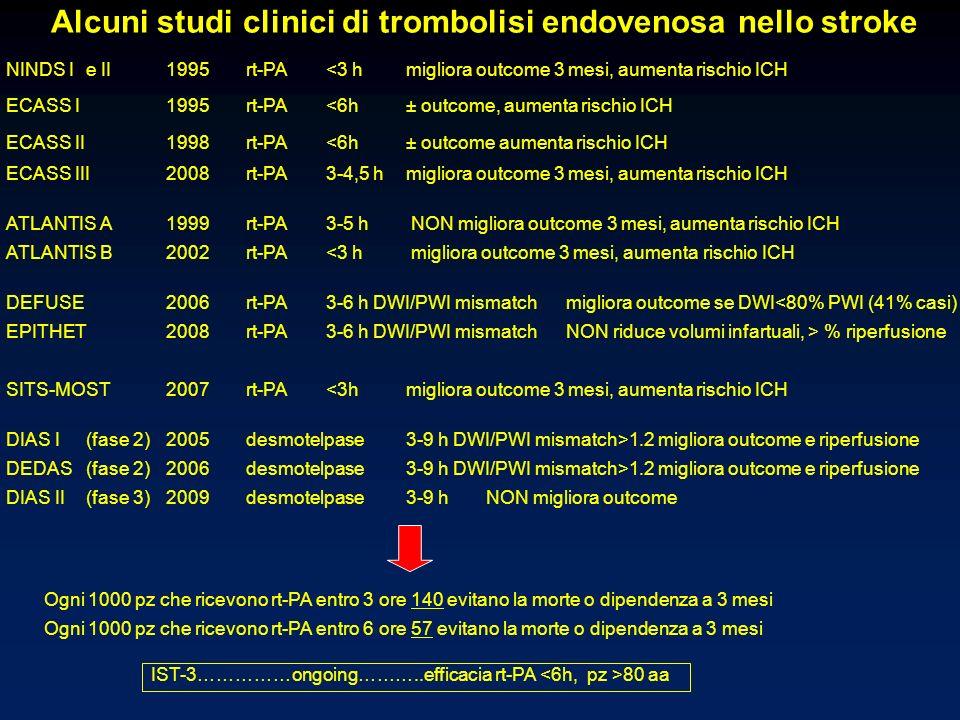 Alcuni studi clinici di trombolisi endovenosa nello stroke