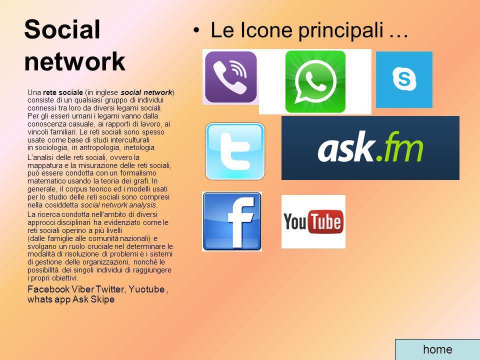 Social network Le Icone principali … home