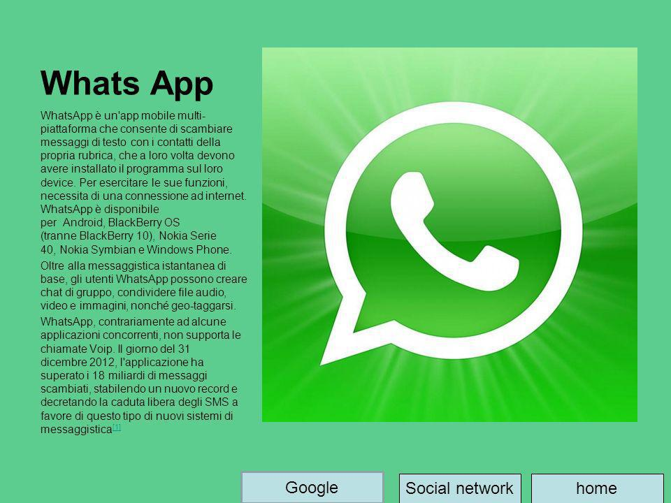 Whats App Google Social network home