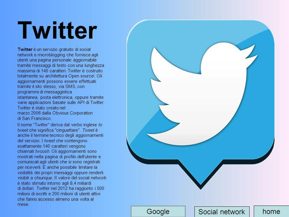 Twitter Google Social network home