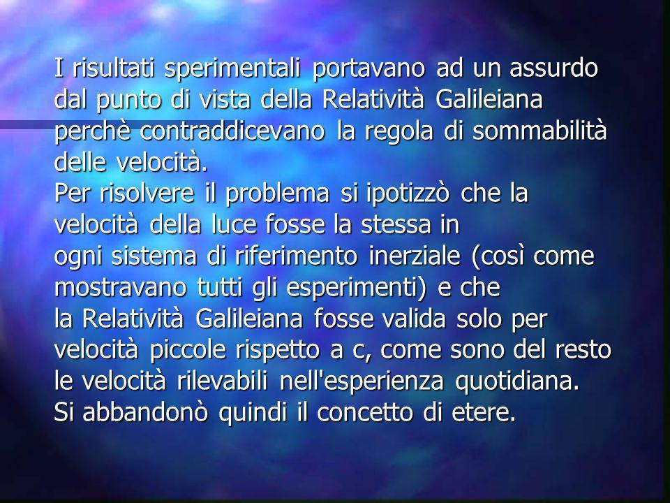 I risultati sperimentali portavano ad un assurdo dal punto di vista della Relatività Galileiana perchè contraddicevano la regola di sommabilità delle velocità.