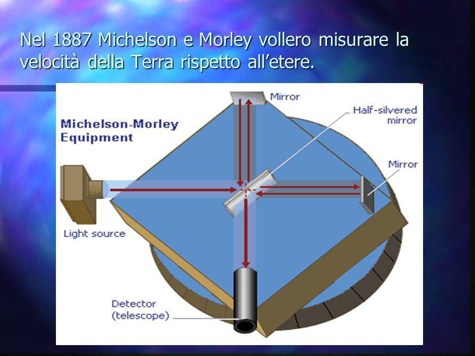 Nel 1887 Michelson e Morley vollero misurare la velocità della Terra rispetto all'etere.