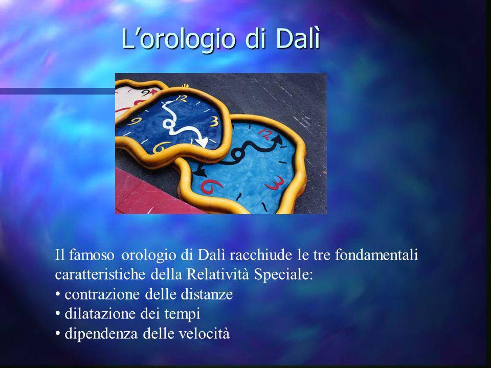 L'orologio di Dalì Il famoso orologio di Dalì racchiude le tre fondamentali caratteristiche della Relatività Speciale: