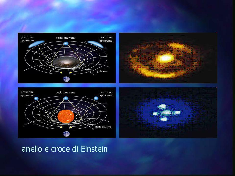 anello e croce di Einstein