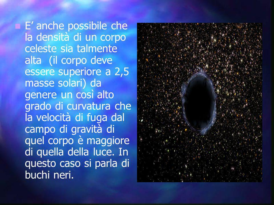E' anche possibile che la densità di un corpo celeste sia talmente alta (il corpo deve essere superiore a 2,5 masse solari) da genere un così alto grado di curvatura che la velocità di fuga dal campo di gravità di quel corpo è maggiore di quella della luce.